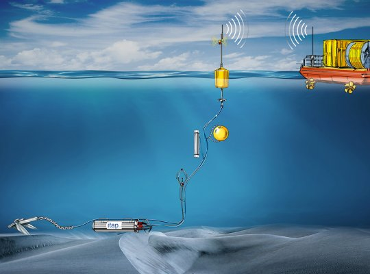 Hydroacoustic online-monitoring with radio transmission
